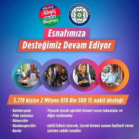 BÜYÜKŞEHİR'DEN ESNAFA BİR MADDİ YARDIM PAKETİ DAHA_480x480